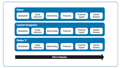 An ERP Platform Strategy Based on Industry-Standard Servers